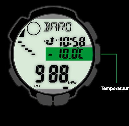 De thermometer van de PRO TREK meet temperaturen van –10 °C tot +60 °C