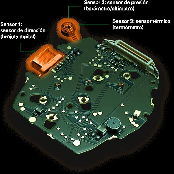 triple-sensor_es.png